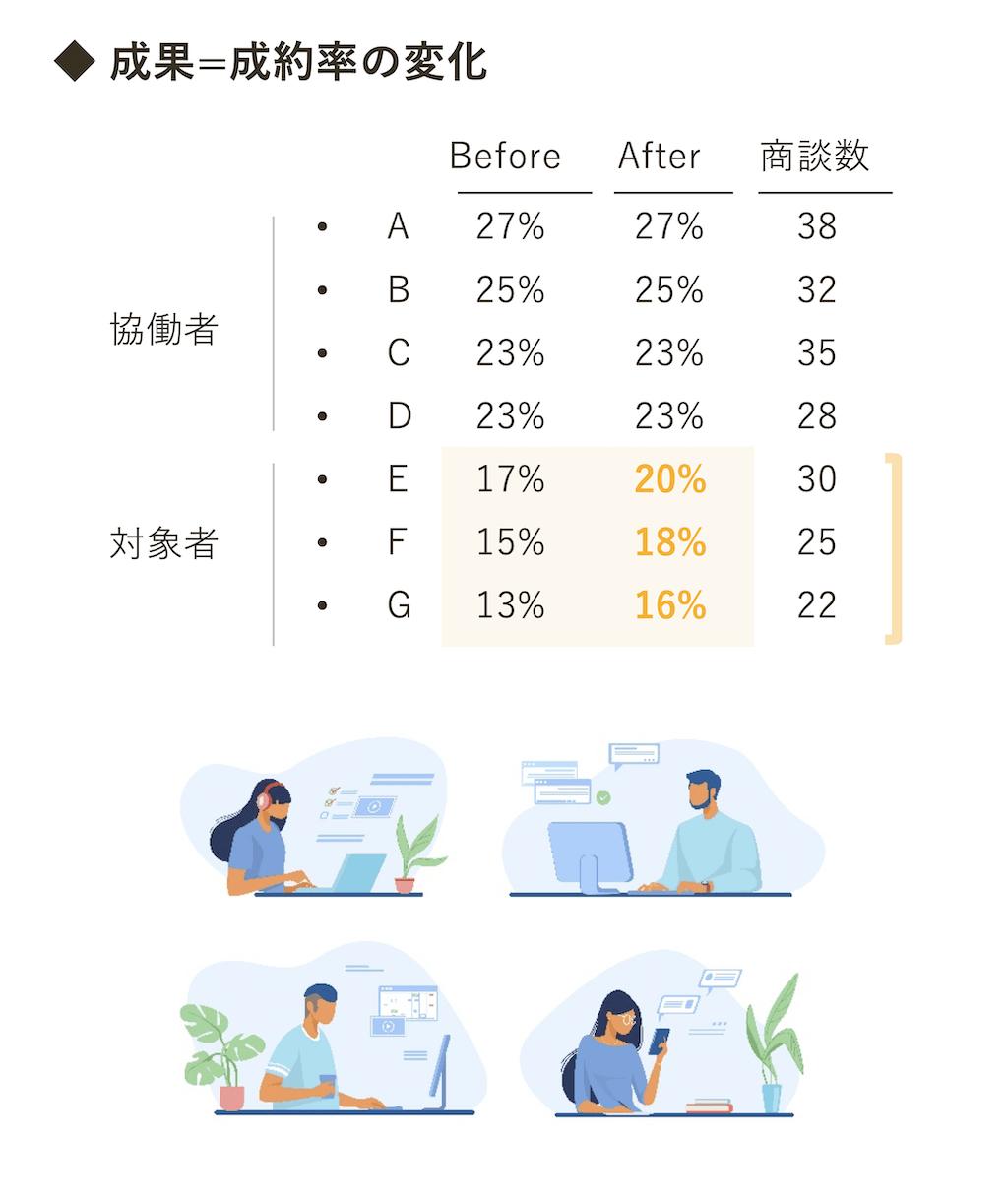 オンライン商談トップロゴ